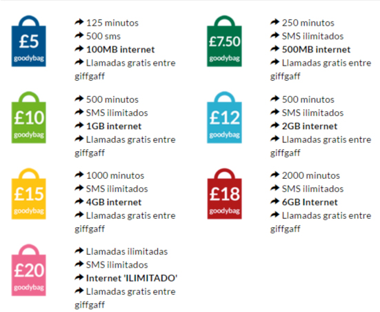 Tarjeta SIM gratuita giffgaffdelivery.com