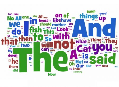 learn-english-phrases